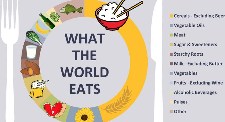 FAO: Los precios de los alimentos, en su nivel más bajo en 5 años
