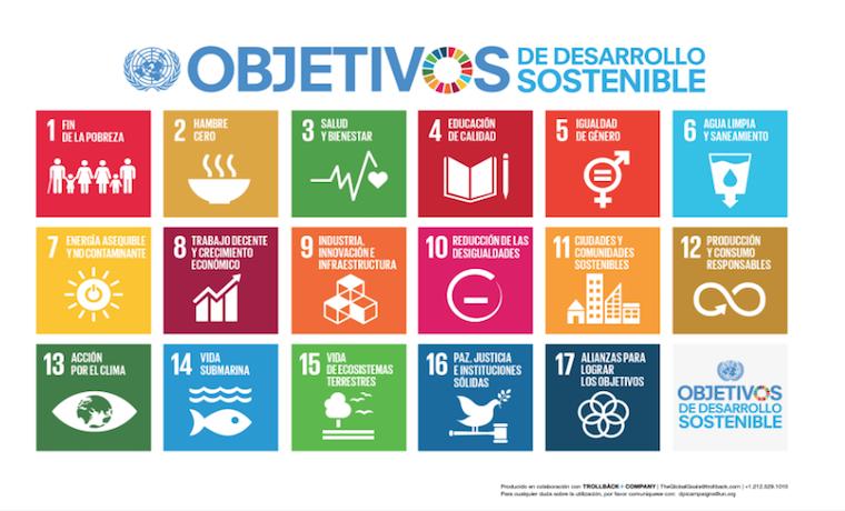 Desarrollo Sostenible Simón Gaviria ODS desigualdades