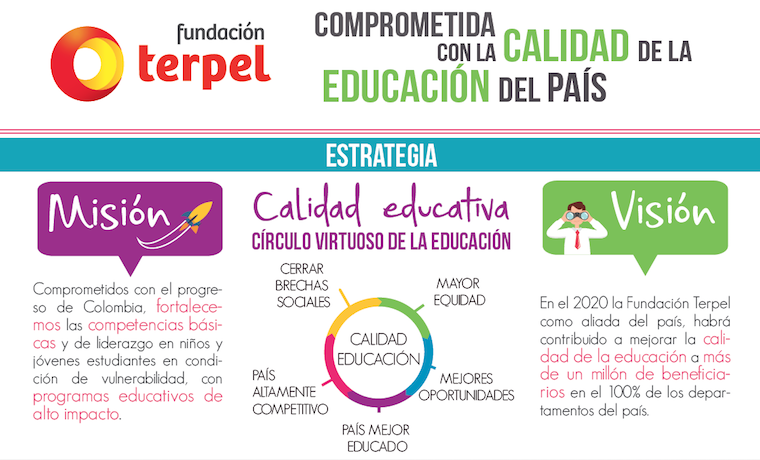 Fundación Terpel amplía sus programas y presencia en Colombia