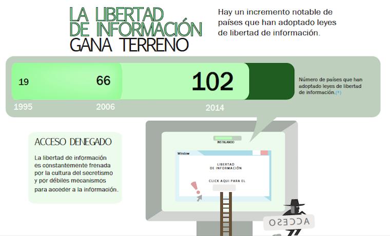 El Derecho a la Información. libertad de prensa