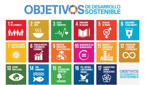 Agenda 2030: una estrategia diferente para un tiempo diferente