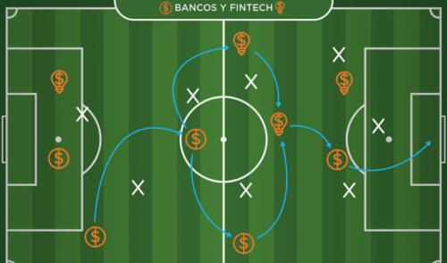 ¿Qué nos pueden decir Messi, Neymar y Suárez sobre los bancos y las compañías Fintech?