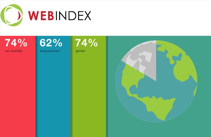 Los 10 primeros países que se benefician de la web en términos sociales y económicos