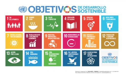 Agenda 2030 y América Latina y el Caribe: Urgencia en punto crítico