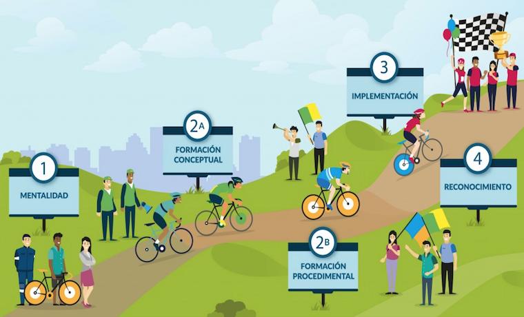 Cerca de 9.000 empresarios le apostaron a la innovación en 2015