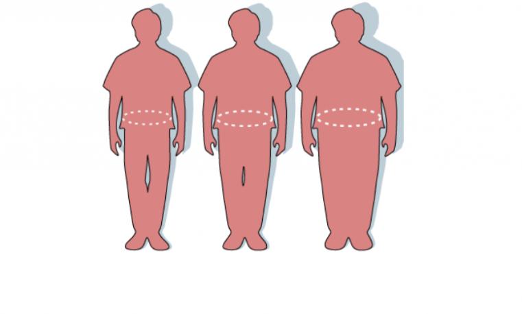 En Estados Unidos más de la mitad de los niños pueden ser obesos en la adultez