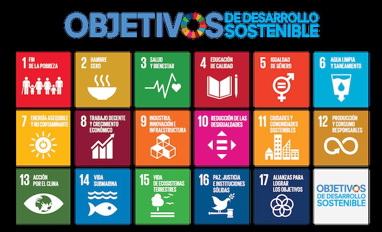 Desarrollo Sostenible ODS
