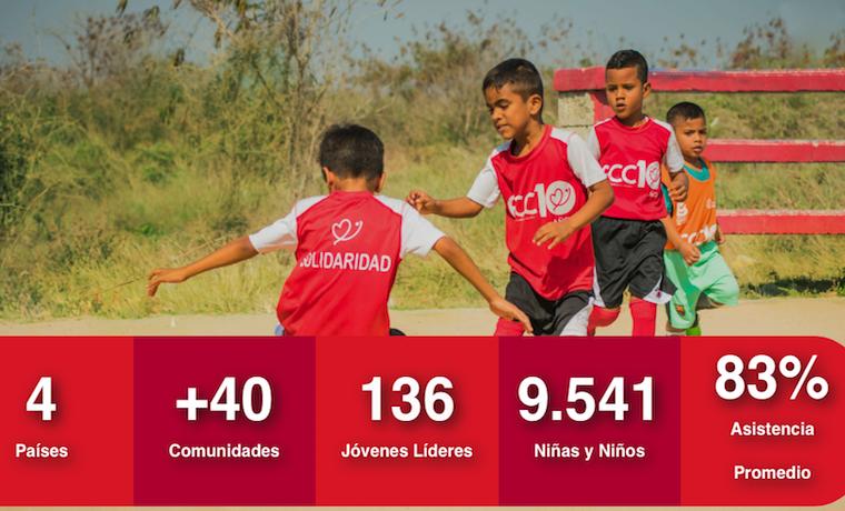 Deporte para el Desarrollo y la Paz