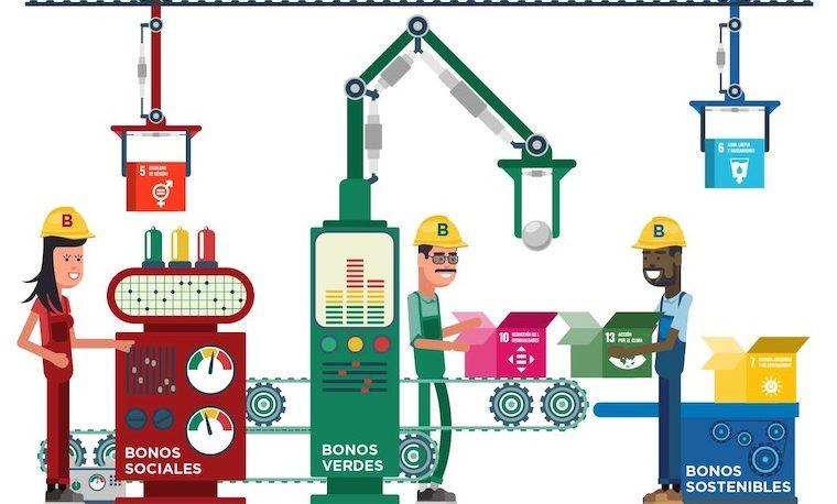 Bonos temáticos: Instrumentos esenciales de desarrollo