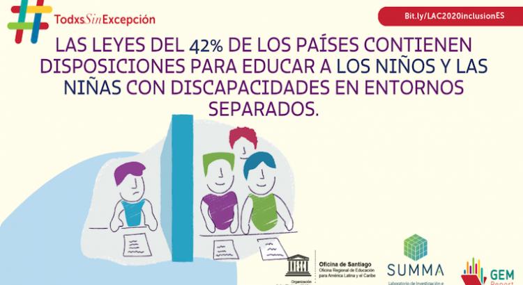 América Latina y el Caribe está lejos de realizar el derecho a una educación inclusiva para todos y para todas