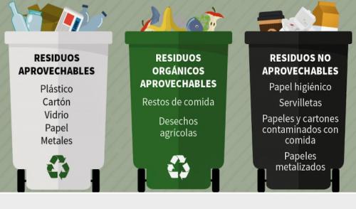 Año nuevo con nuevo código de colores para separar residuos